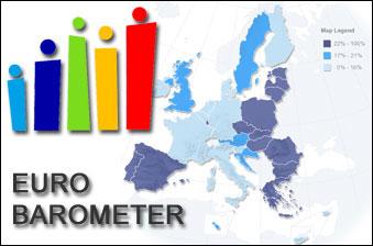 600800p528ednmaineurobarometer