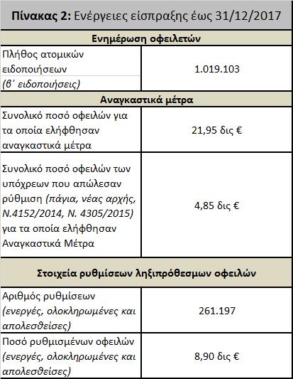 pinakas2-120218